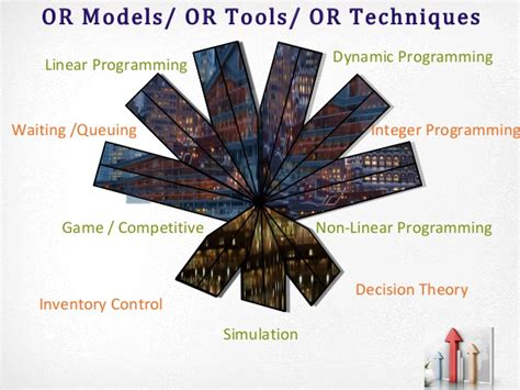 Mba Tools Techniques by Mba Qa Ii Overview Operations Research Part 1