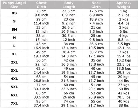 pomeranian weight chart pin pomeranian weight chart image search results on