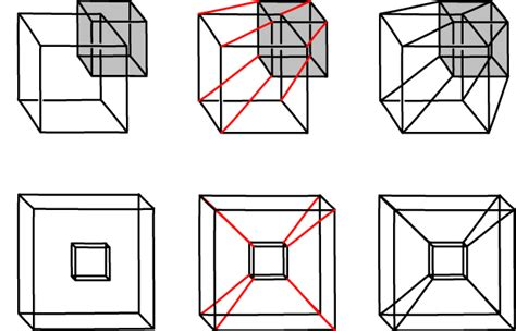 Drawing 4d Shapes by Four Dimensions