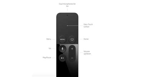 apple tv adalah 4 tutorial cara restart dan force restart apple tv macpoin