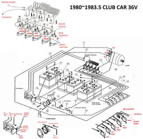 club car regen 1 wiring diagram wiring diagram with