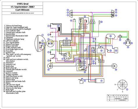 simple headlight wiring diagram simple get free image