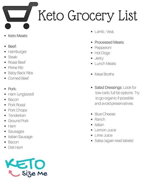 printable grocery list for weight loss keto food list printable keto grocery list keto food