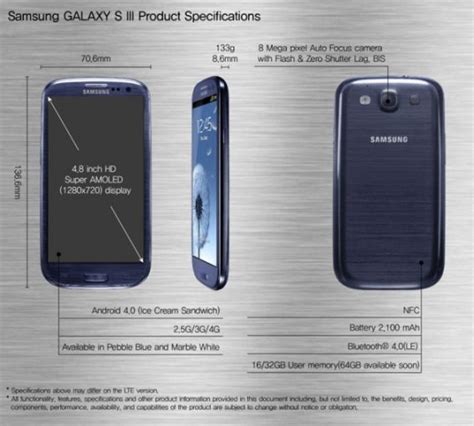 galaxy s3 features samsung galaxy s3 specs features and everything you need
