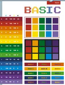 what are the basic colors basic color schemes color combinations color palettes