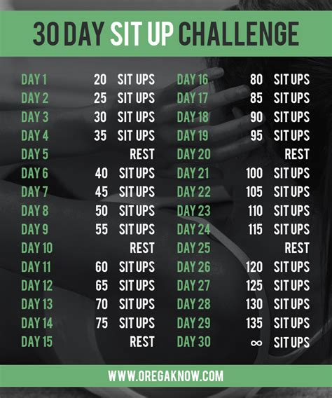 30 day push up and sit up challenge 30 day sit up challenge oregaknow