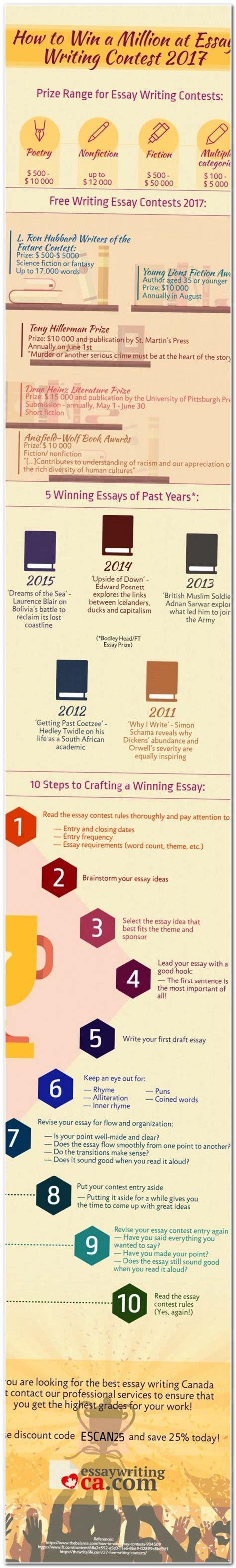 Mini Mba Program Wharton by Best 25 Essay Writing Help Ideas On Essay