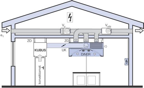kitchen ventilation system design kitchen inspiring kitchen ventilation system design
