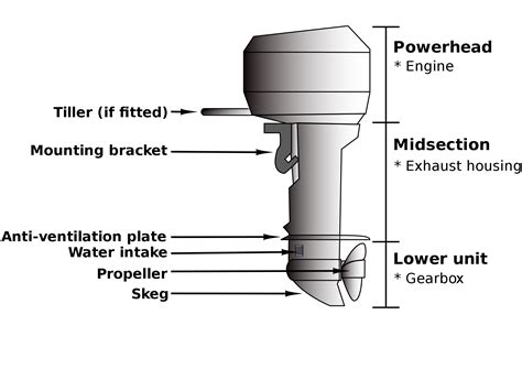 outboard motor repair parts outboard motor wikipedia