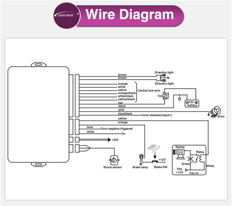 tamarack central locking wiring diagram wiring