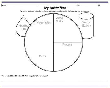 health phlet template my healthy plate blank template by mrsgfromhlb tpt
