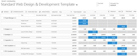 dynamics crm quote template how to create quotes using dynamics crm project service