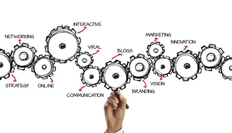 piano di comunicazione interna piano di comunicazione corso in aula noetica