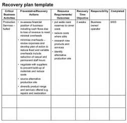data center disaster recovery plan template data recovery plan template prevention information