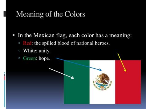 meaning of flag colors mexican flag colors symbolize