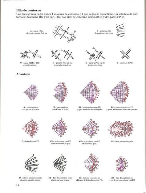 picados de bolillos para imprimir 101 picados para hacer encaje de bolillos robin lewis