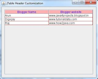 grid layout java netbeans how to customize jtable using netbeans java source code