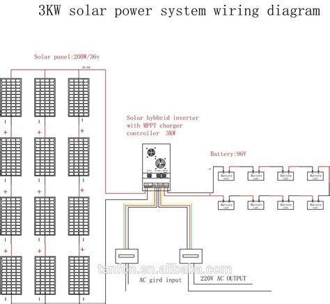 solar power systems off grid wiring diagrams gallery