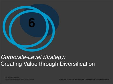 Corporate Strategy Mba by Corporate Level Strategy