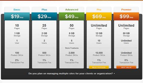 Design Your Own Home Online Easy by 20 Best Designed Pricing Comparison Table Examples