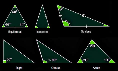 triangle pattern name triangles the pattern connection