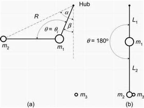 physics of a golf swing physics reveals the key to a great golf swing