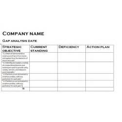 learner analysis template a sle gap analysis explained