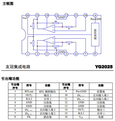 transistor lifier datasheet yg2025 datasheet 2 channel audio power lifier