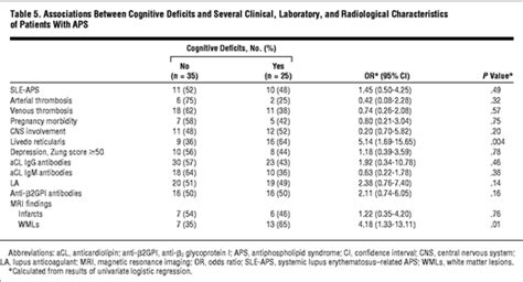sle neuropsychological report sle neuropsychological report 28 images 100 sle item