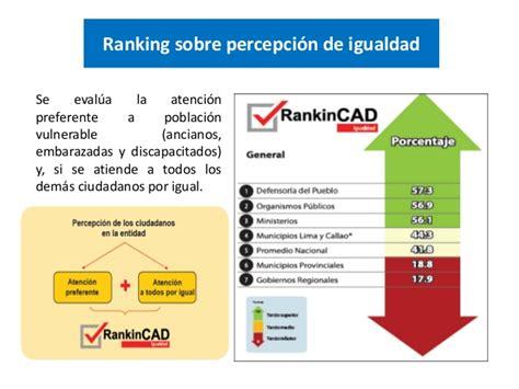 ranking nacional de gobiernos regionales en capacidad de inversiondel calidad y excelencia en la gestion publica