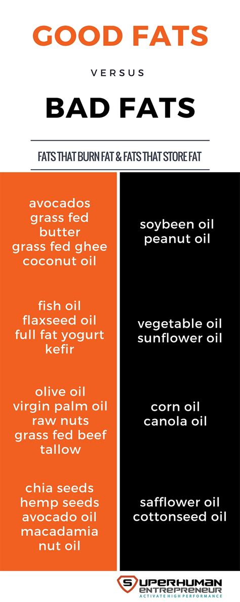 healthy fats and health confused about foods oils for cooking