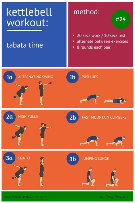 tabata kettlebell swings tabata time kettlebell workout watch the video