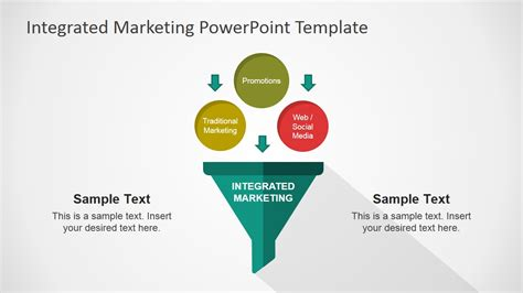 templates powerpoint marketing integrated marketing communications powerpoint template