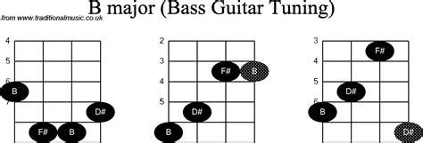 belajar kunci gitar nike ardila chord kunci b apexwallpapers com