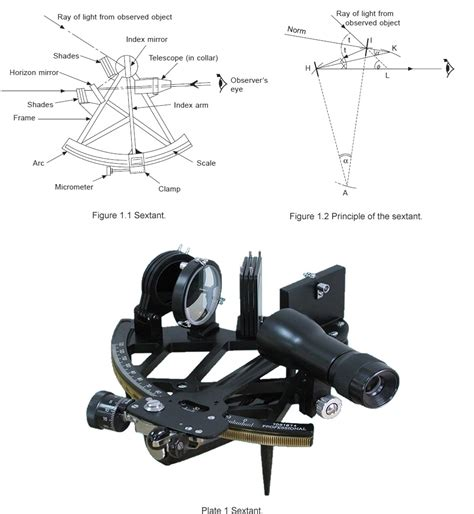 sextant facts marine navigation sextant introduction and principle