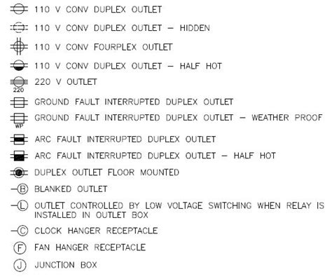 Ceiling Outlet Symbol by Cad Electrical Symbols Furnishings And Products