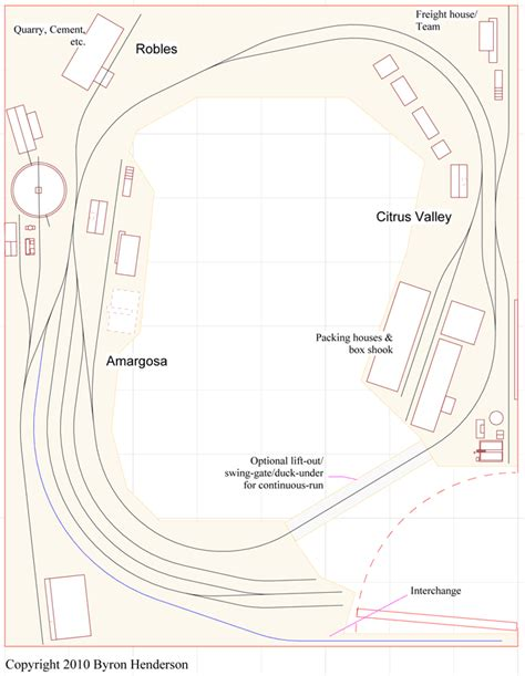 Layout Theory | layout quot theory quot modelrailroadforums com
