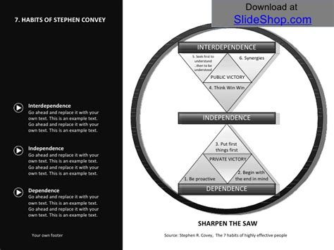seven habits diagram 7 habits of stephen covey animated