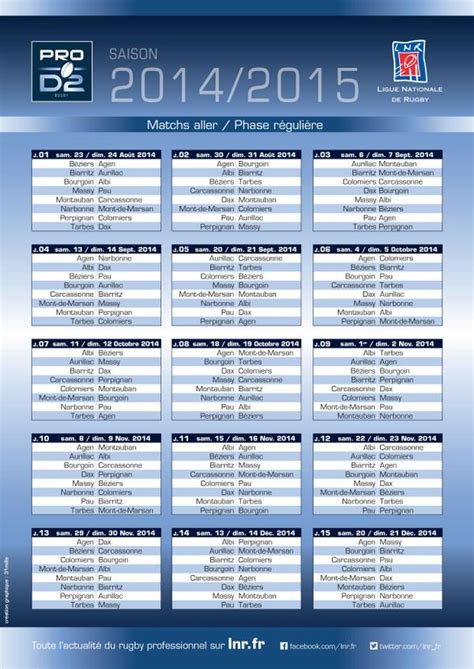 Calendrier 6 Nations 2014 Calendrier Pro D2 2014 2015