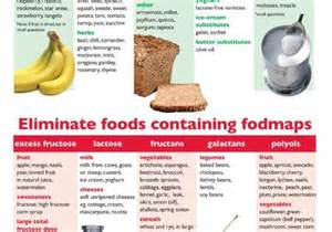 how to treat ibs naturally the low fodmap diet incl printable fodmap diet chart deal with