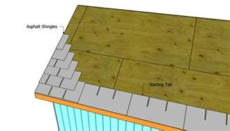 how to build a roof for a 12x16 shed howtospecialist