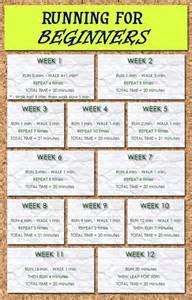 running goals and gear for beginners