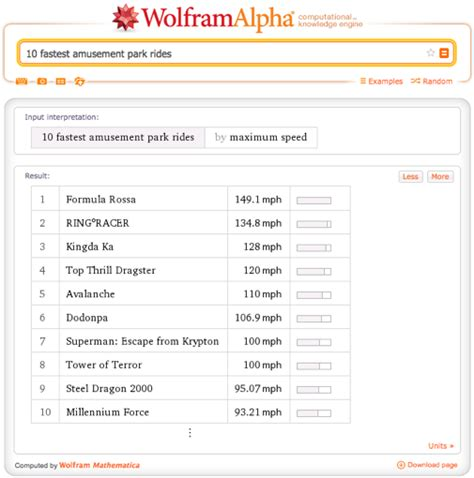 theme park names list take a ride with wolfram alpha s amusement park data