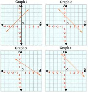 graphing linear equations worksheet problems amp solutions