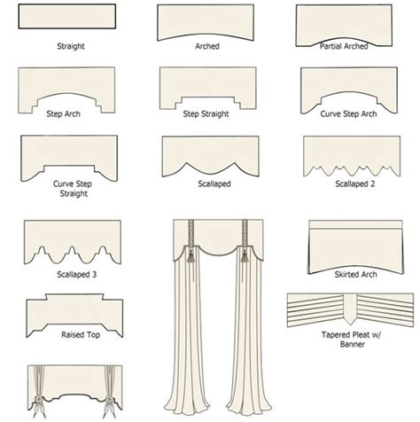 Style Cornice Meet Me In Philadelphia Topping Windows With Pelmets