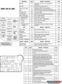 96 crown fuse box 96 get free image about wiring diagram