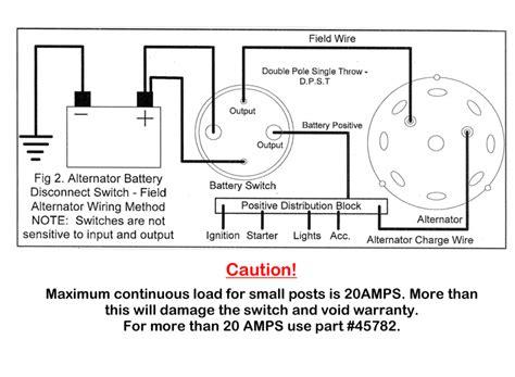 b16a alternator wiring diagram images wiring diagram