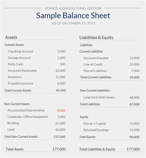 libro the last lorry a balance sheet sle from small business finance balance sheet business and