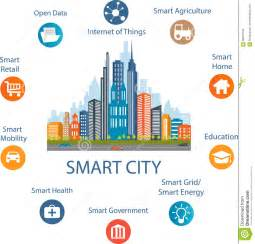 smart city concept and internet of things stock vector