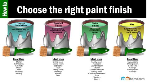 in the paint don t make these 7 mistakes when painting a room eieihome